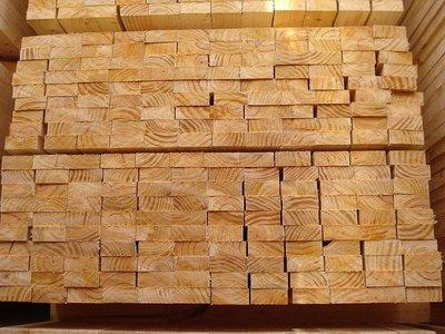 木材防腐剂介绍
